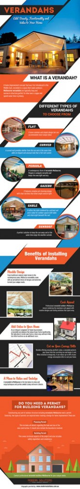All You Need To Know About Carport Design Ideas | carport design ideas