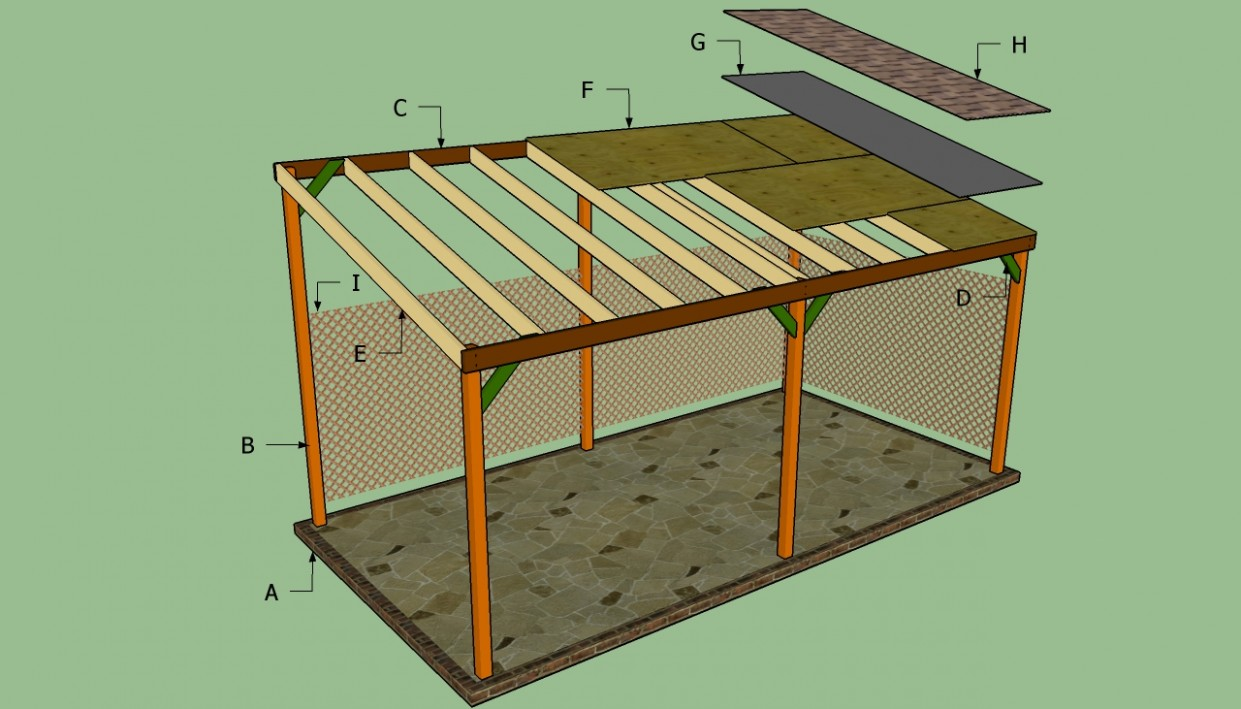 14 Facts You Never Knew About Carport Plans With Storage | carport plans with storage