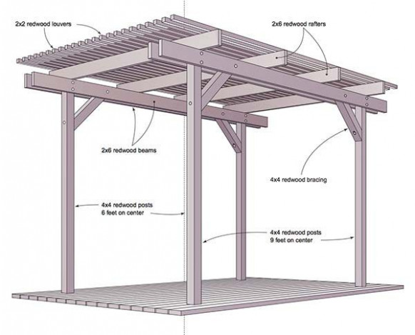 Best 25+ Pergola Carport Ideas On Pinterest Free Diy Steel Carport Plans