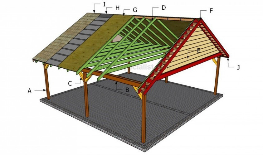 How To Build A Double Carport | HowToSpecialist..
