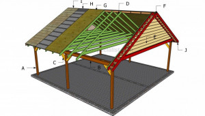 1517539480-how-to-build-a-double-carport-howtospecialist-how-to-building-a-carport.jpg