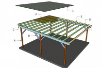 1517758703-flat-roof-double-carport-plans-howtospecialist-how-to-build-flat-roof-carport.jpg