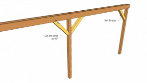 Attached Carport Plans Myoutdoorplans Free Woodworking Wooden Lean To Carport Plans.jpg