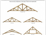 Roofs Building Regulations South Africa Carport Roof Pitch Calculator